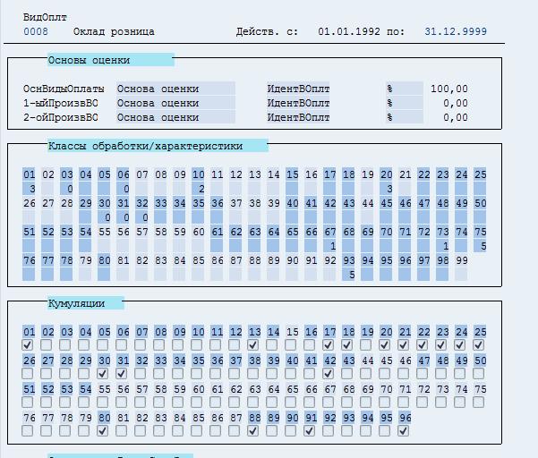 Как мы проводим регрессионное тестирование расчета заработной платы в SAP HCM