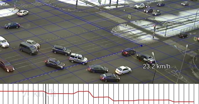 Онлайн сервис «Анализ скорости при ДТП по видеозаписи»