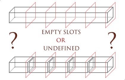 Defined or Undefined? Нюансы создания массивов в JavaScript