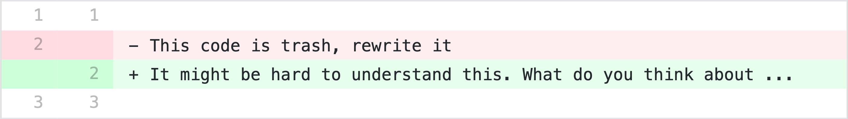 Code review Терминатор. Ревью, за которое вам скажут спасибо