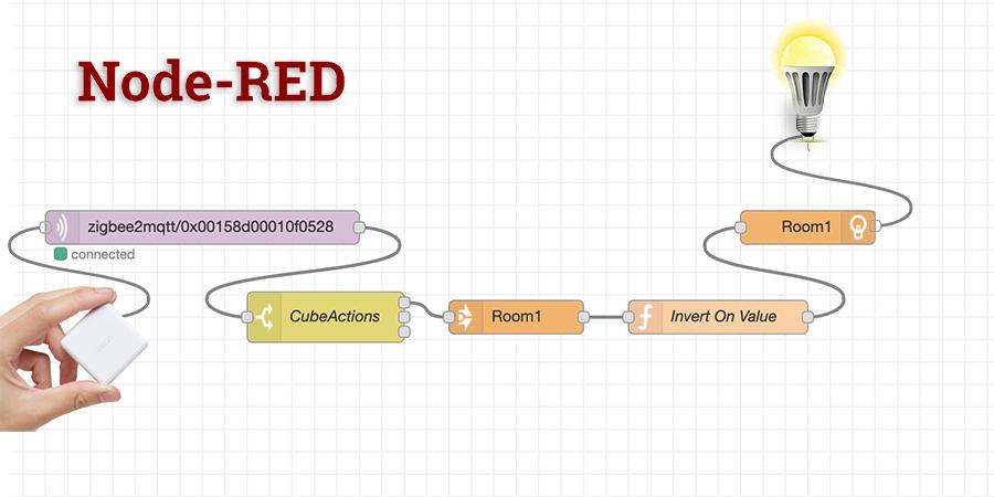 Автоматизация homebridge с помощью Node-Red