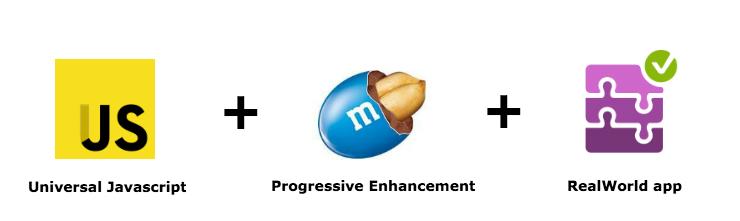 Разработка изоморфного RealWorld приложения с SSR и Progressive Enhancement. Часть 4 — Компоненты и композиция