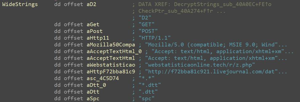 ctj4gfv0ynnkkehxte5aoklhzbc - Follow the money: как группировка RTM стала прятать адреса C&C-северов в криптокошельке