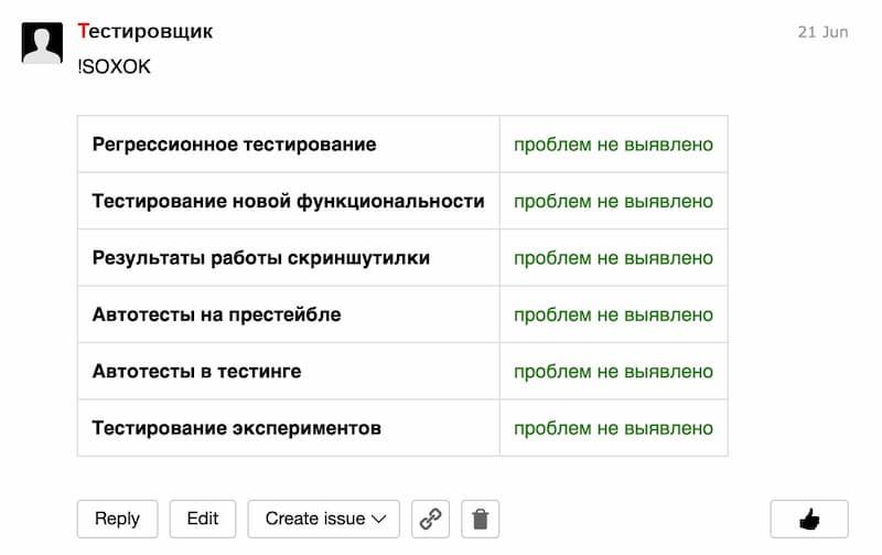 Пример отчета со статусами проверок в релизе