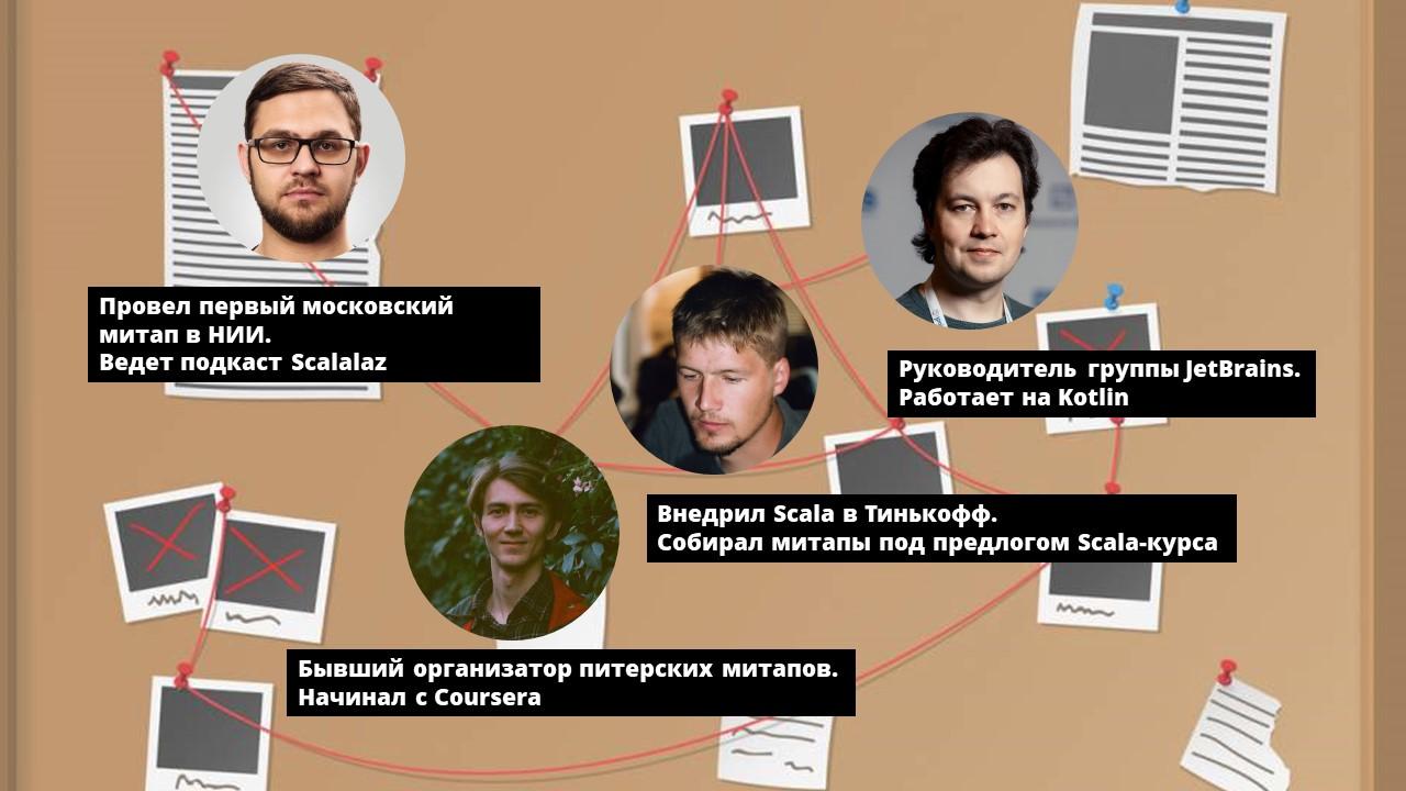 По следам русского Scala-движа. Часть 3
