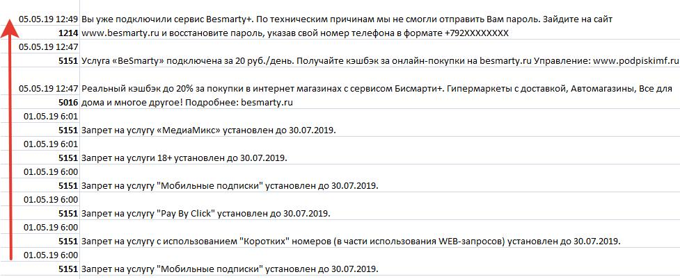Podpiskimf ru besmarty система лояльности для ресторанов