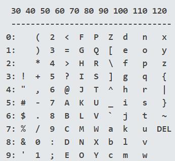 Golang. Пишем генератор случайных паролей на Go. — IT-МИР. ПОМОЩЬ В IT-МИРЕ 2021