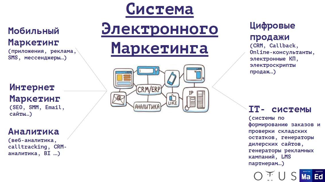 Open webinar