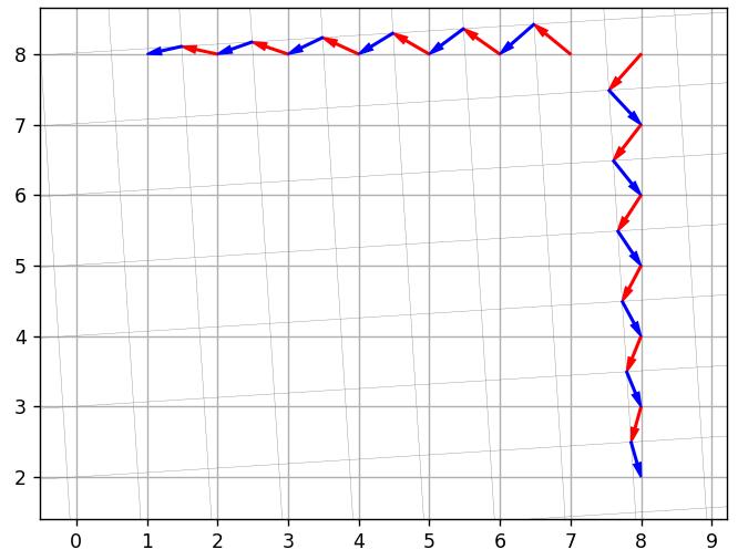 Последовательность перекодирований векторов