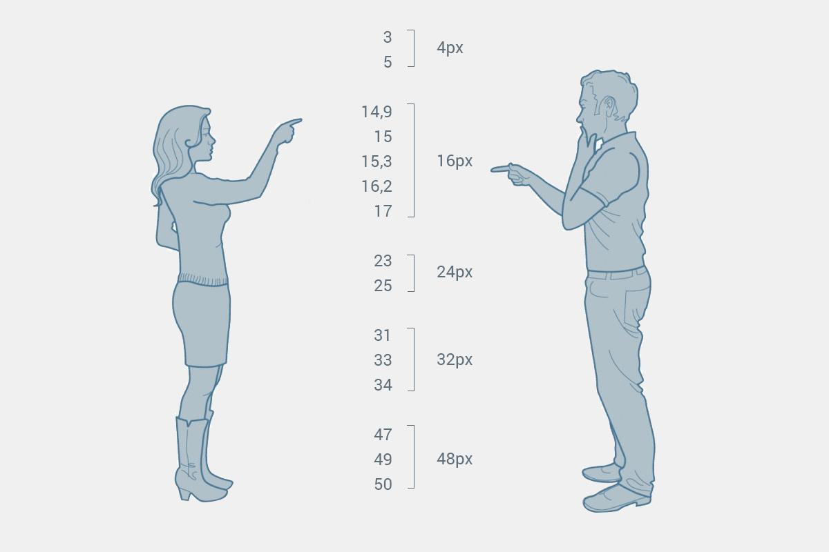 Как подружить дизайнера, верстальщика и«Фигму» спомощью дизайн-системы, ломика икакой-то матери™