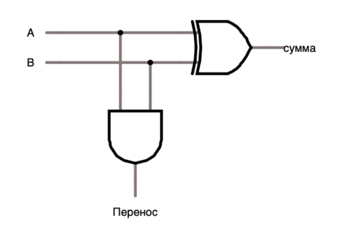 рисунок 1 6 схема
