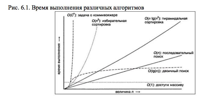 «Программист-прагматик. Путь от подмастерья к мастеру»: коротко о главном (часть вторая)