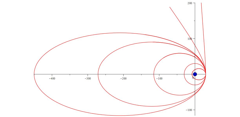 Проектируем космическую ракету с нуля. Часть 4 — Второй закон Кеплера