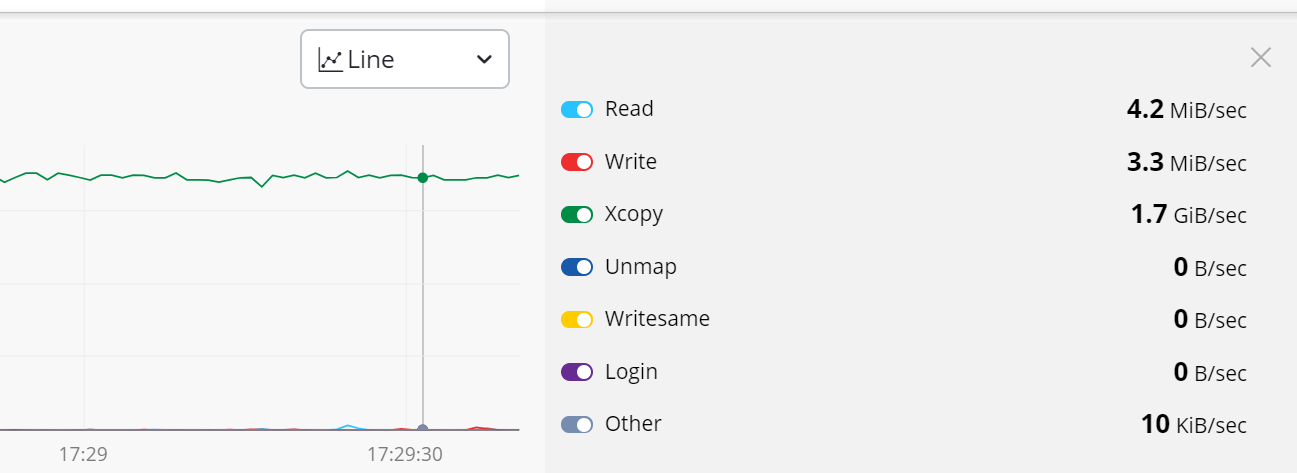 Копирование томов на СХД через Linux сервер с использованием XCOPY