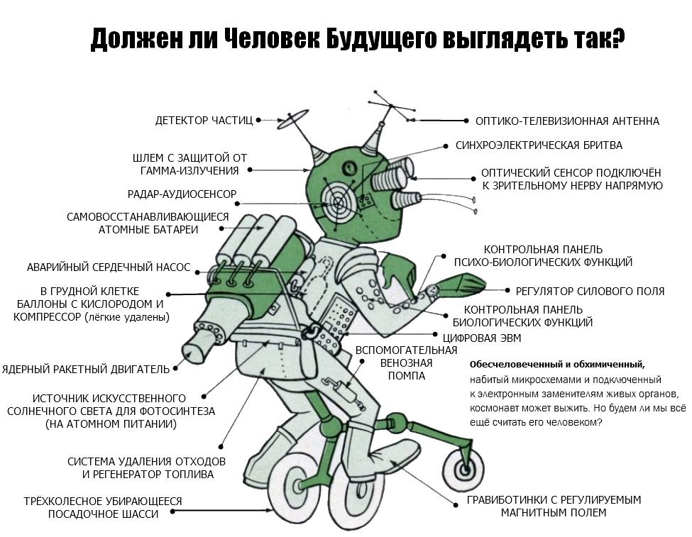 [Перевод] «Киборги и космос»
