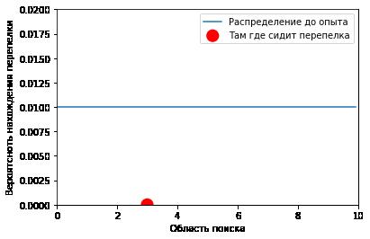 Байесовский ниндзя — IT-МИР. ПОМОЩЬ В IT-МИРЕ 2021