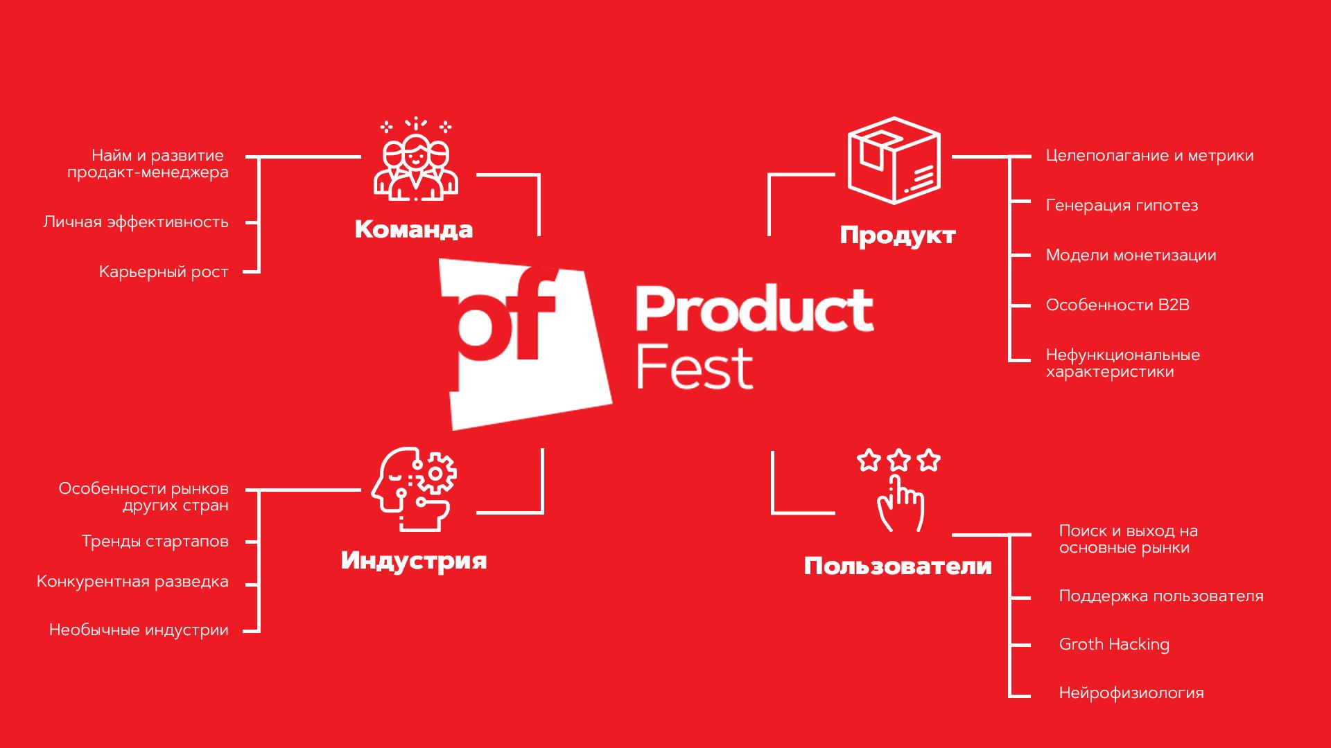Product Fest — конференция по управлению IT-продуктами, на которую вы захотите пойти