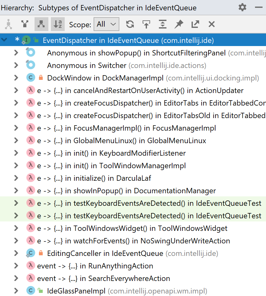 Иерархия функционального интерфейса в IntelliJ IDEA
