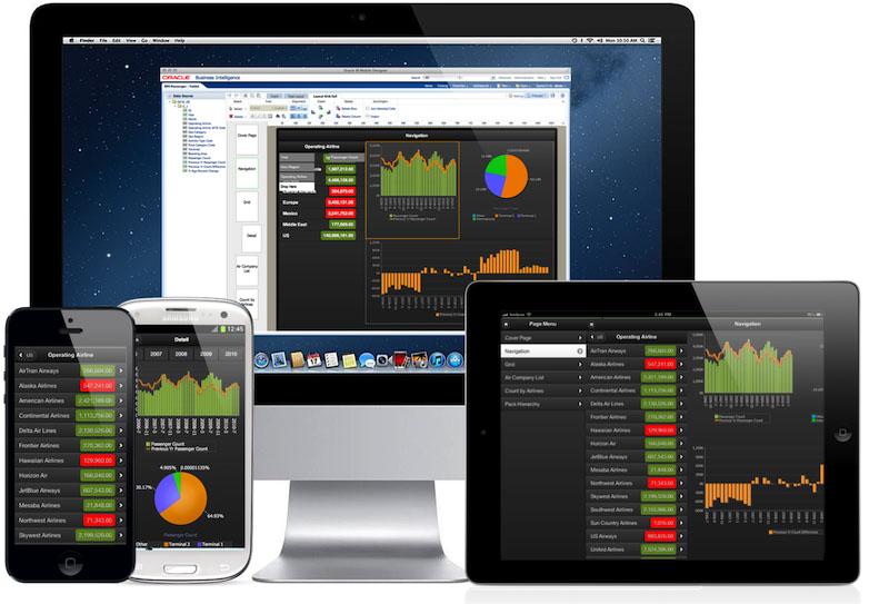Мобильные отчеты на Oracle BI EE 12c — на раз, два, три. Методология из курса Oracle BI EE 12c CAD