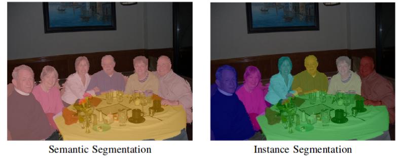 Простое руководство по семантической сегментации