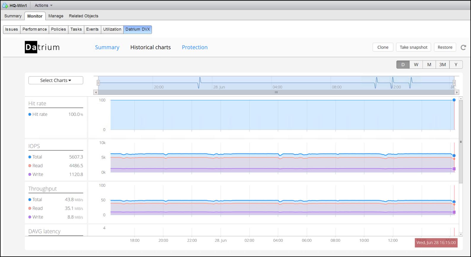 VMware приобретает Datrium для развития сервиса аварийного восстановления данных