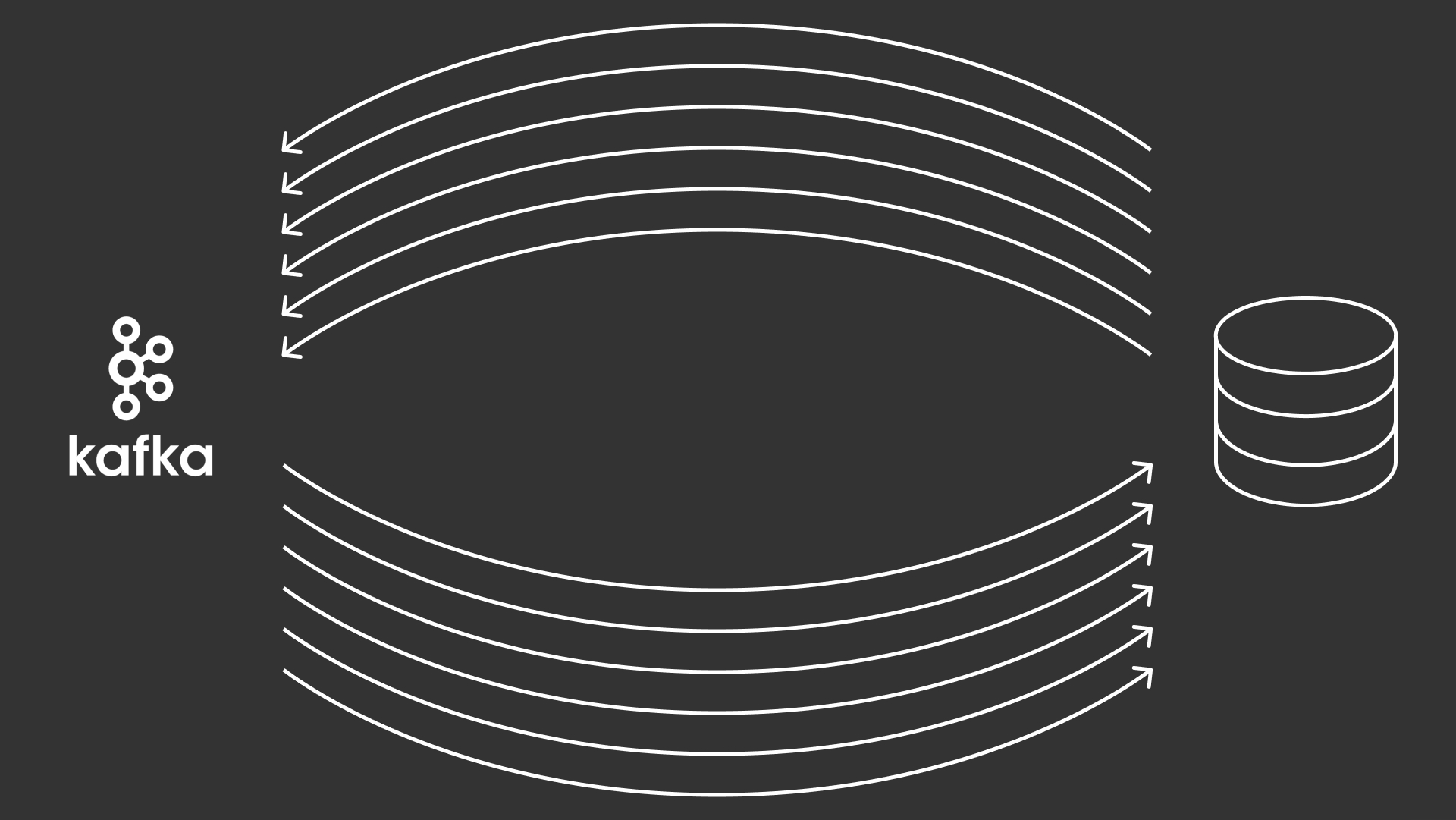 Как синхронизировать сотни таблиц базы в Kafka, не написав ни одного продюсера