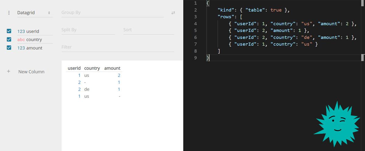 Визуализация данных при отладке в Visual Studio Code