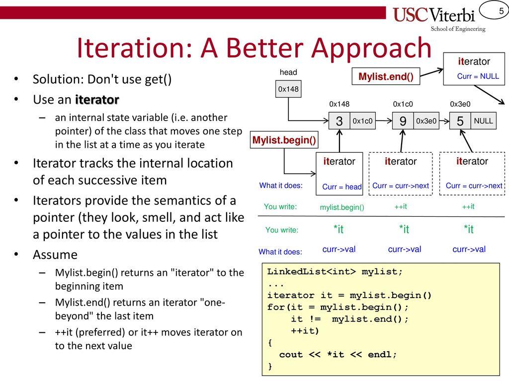 Лаконичный итератор для декларативного синтаксиса