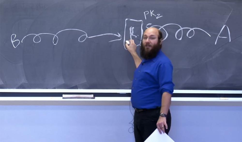 [Перевод] Курс MIT «Безопасность компьютерных систем». Лекция 19: «Анонимные сети», часть 3 (лекция от создателя сети Tor)