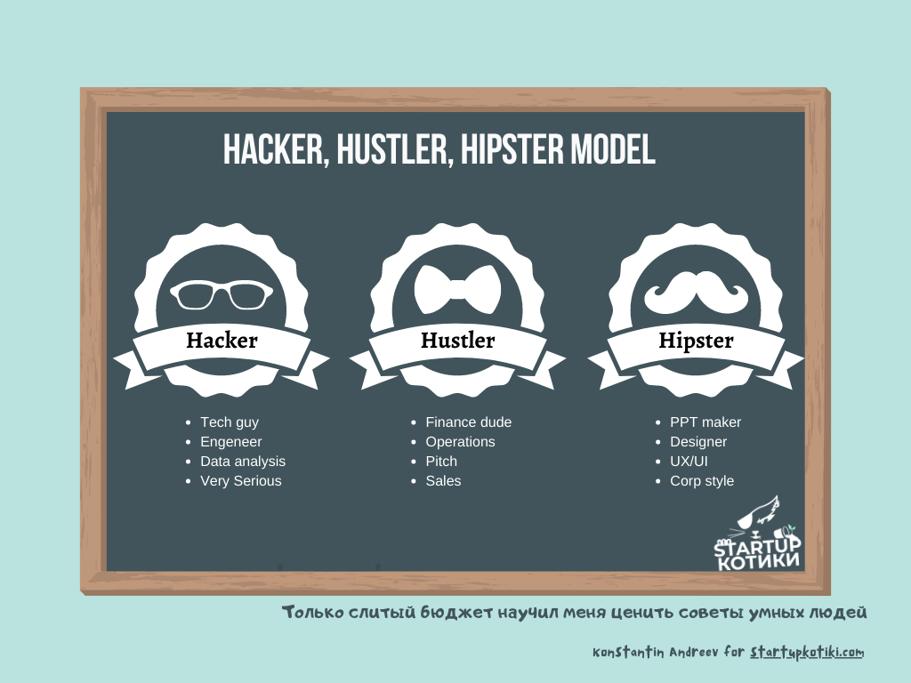 Какой должна быть команда стартапа / Хабр