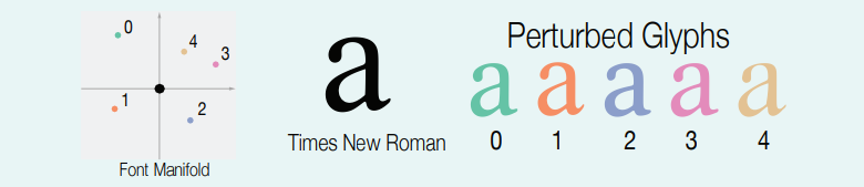 FontCode: a new way of steganography through the shape of the letters