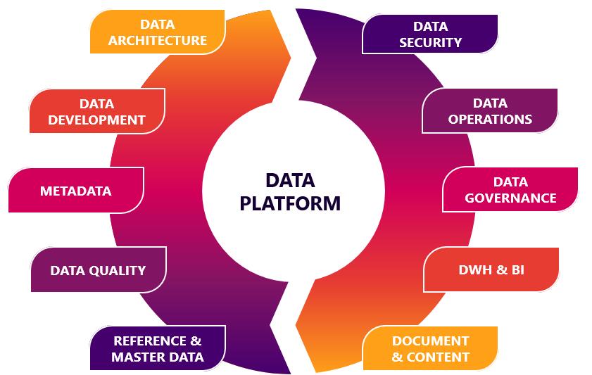 Применение low-code в аналитических платформах