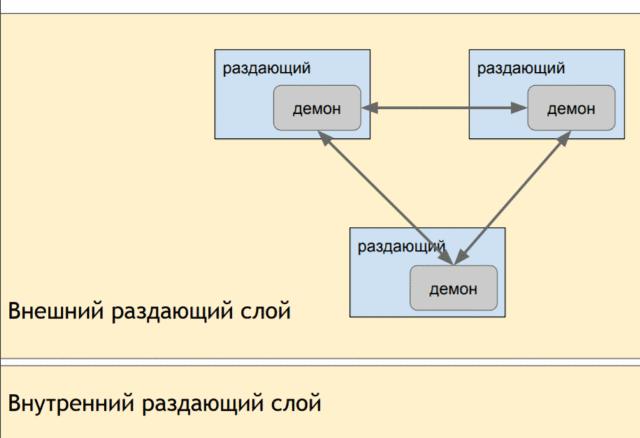 DevConf: как ВКонтакте шел к своей платформе для live