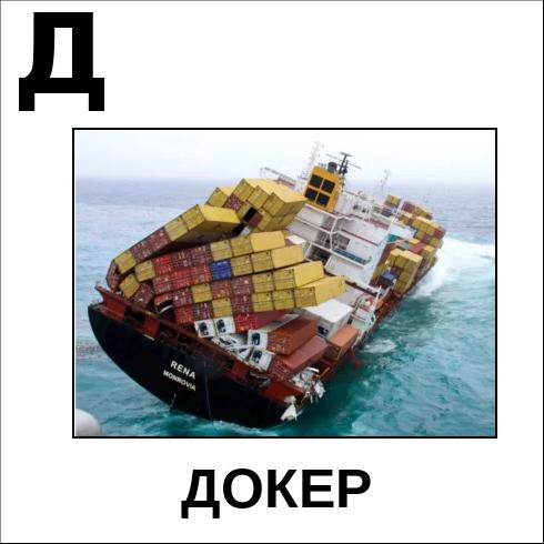 Написание кода в docker окружении