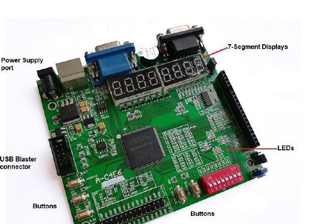Figure 1: The schematic representation of an FPGA board.