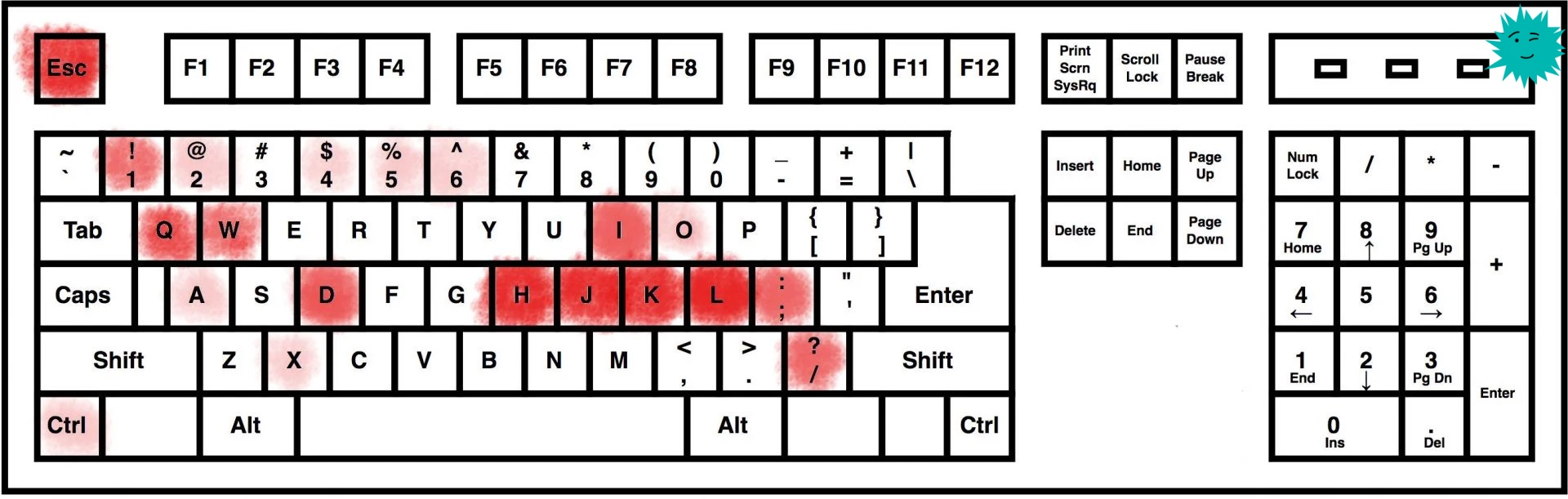 Почему клавиатура всегда быстрее мыши