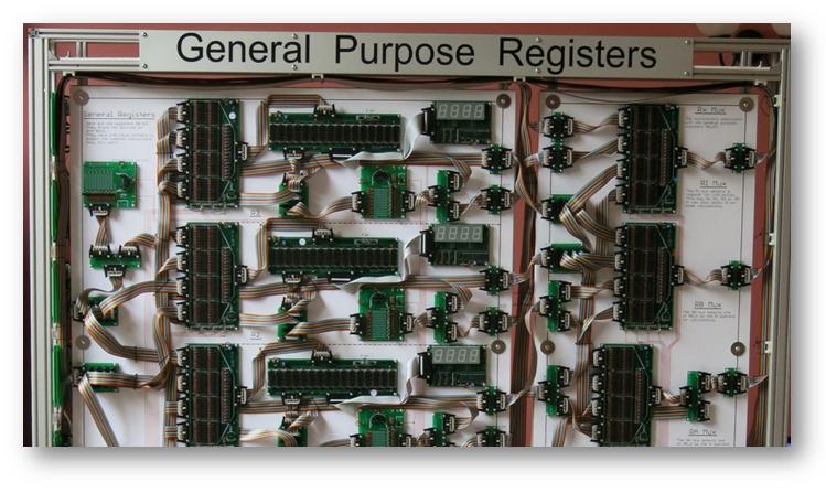 Безопасный доступ к полям регистров на С++ без ущерба эффективности(на примере CortexM)