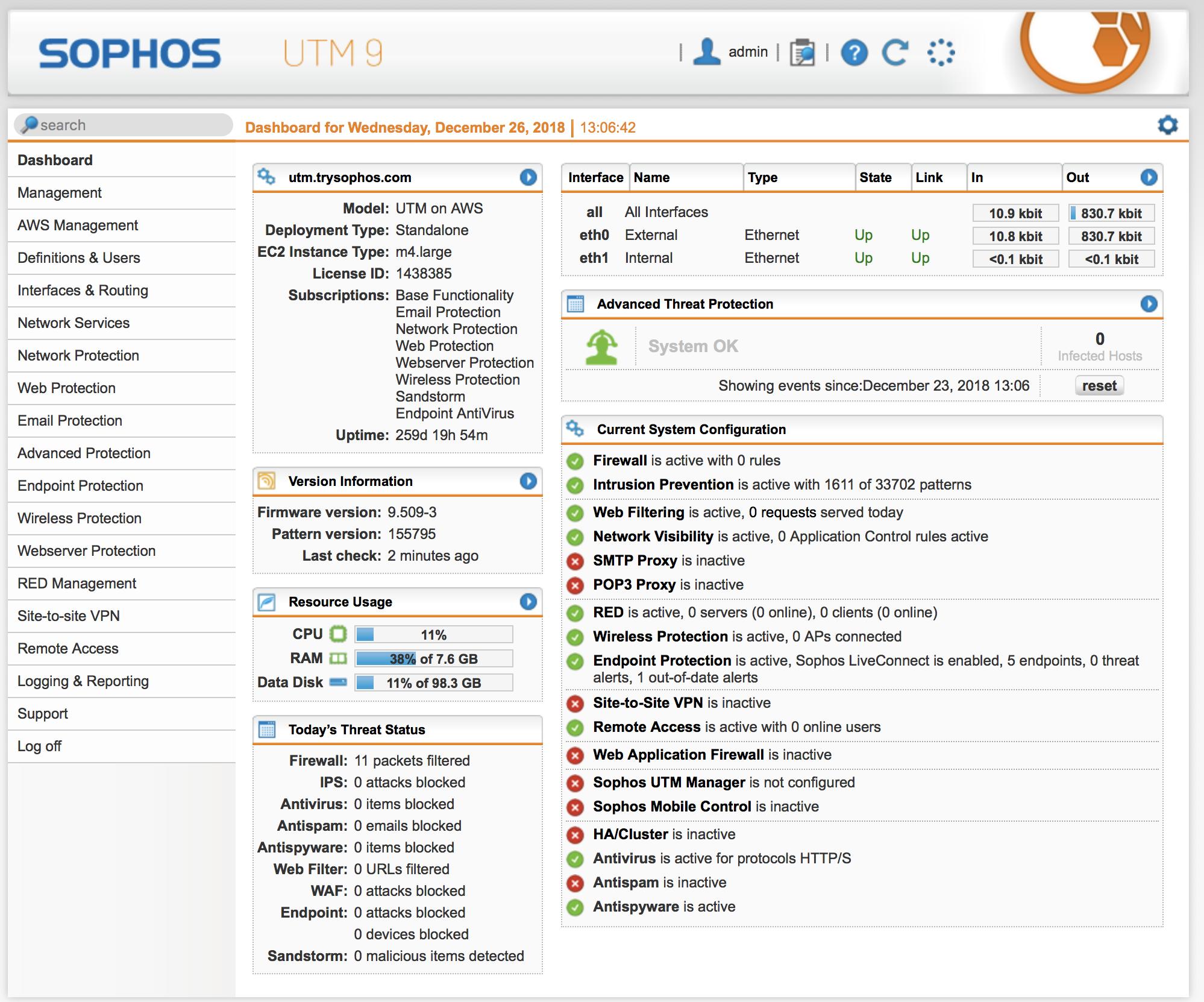 Sophos UTM Dashboard
