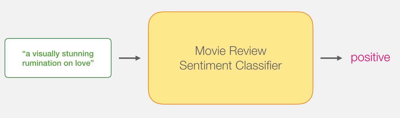 sentiment-classifier-1.png
