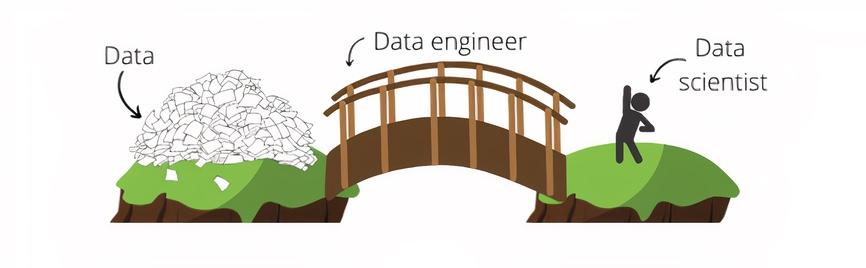 Реально ли big data настолько круты?
