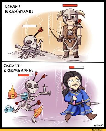 Скелеты в Skyrim & Oblivion