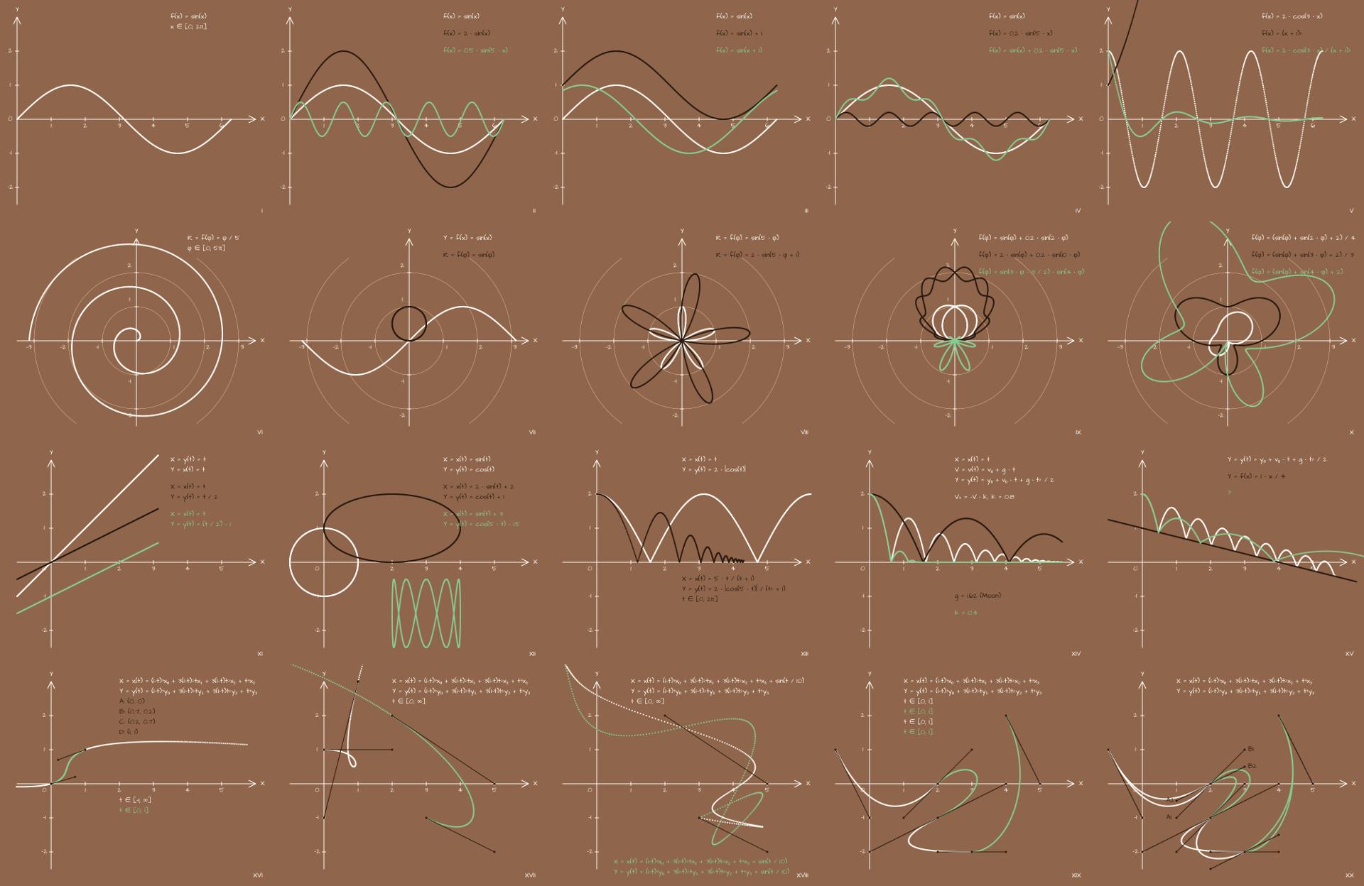 Математика верстальщику не нужна, или Временные функции и траектории для покадровых 2D анимаций на сайтах