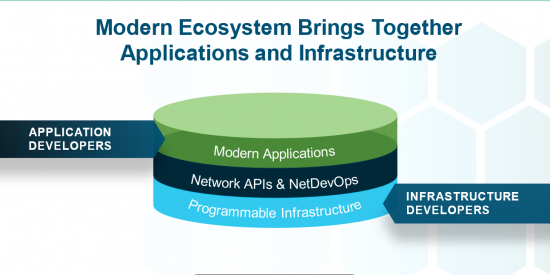 applications_ecosystem