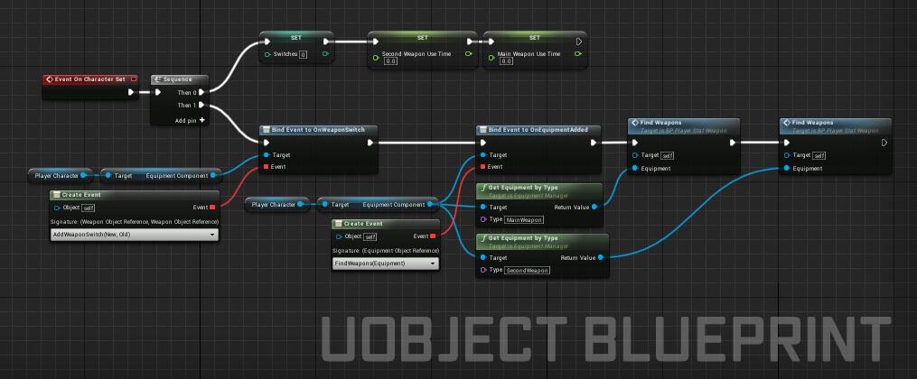 Расширяем возможности UObject в Unreal Engine 4