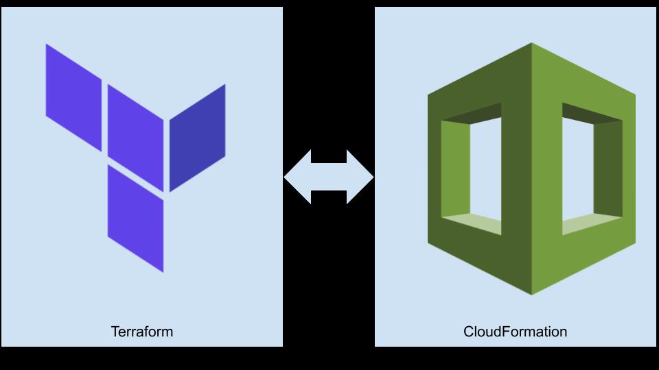 [Перевод] Перешел с Terraform на CloudFormation — и пожалел