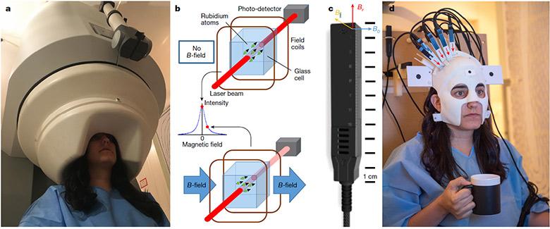 Первый в мире портативный сканер МЭГ