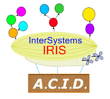 InterSystems IRIS and transaction