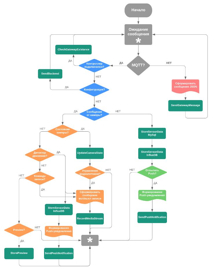 multiplay хостинг серверов кс