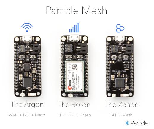 Particle анонсировала три новые платы с поддержкой Mesh-сетей