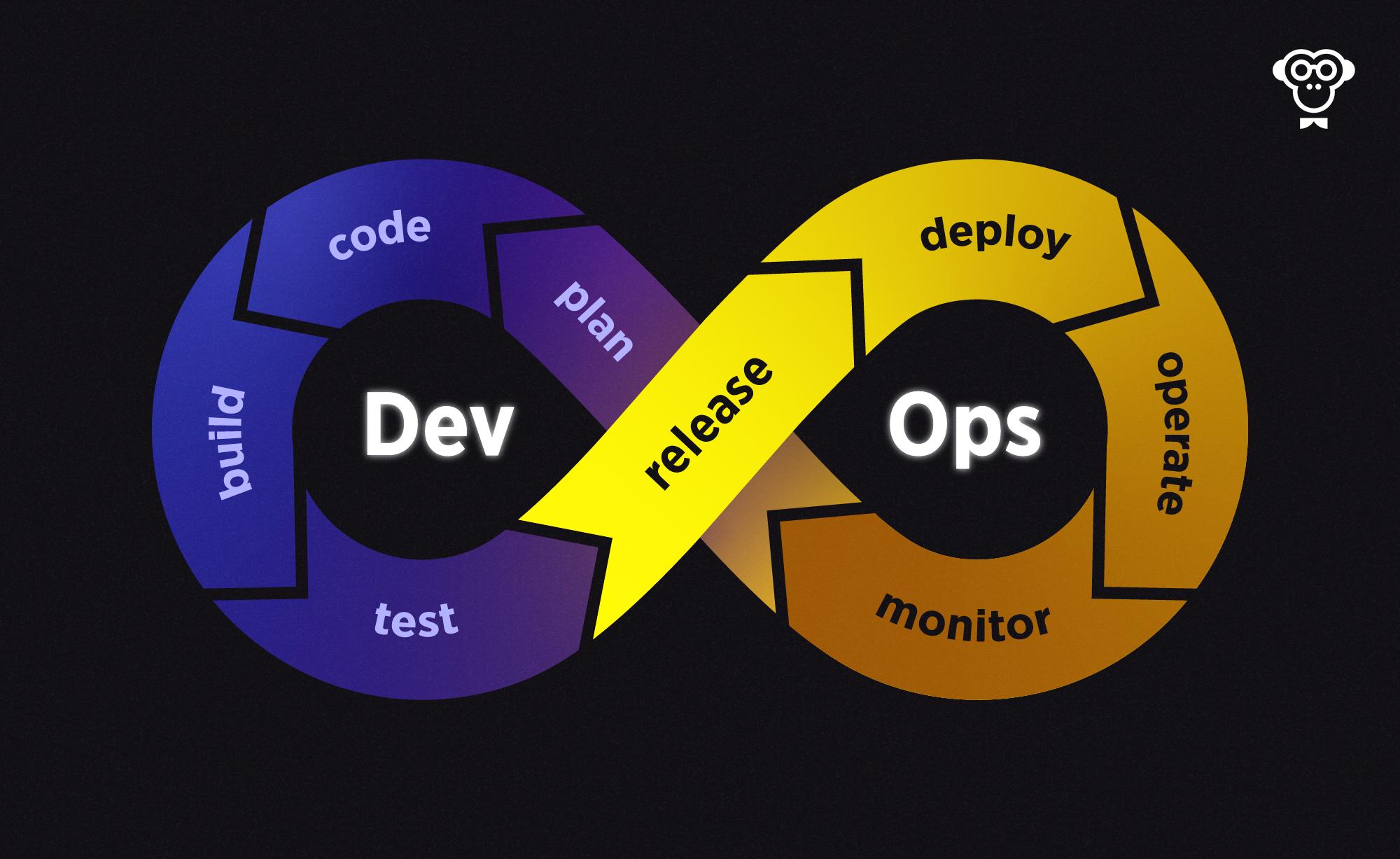 [Перевод] Почему системные администраторы должны становиться DevOps-инженерами